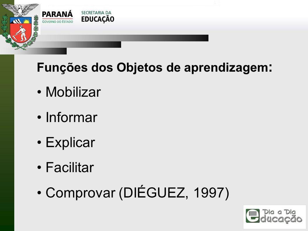 Funções dos Objetos de aprendizagem : Mobilizar Informar Explicar Facilitar Comprovar (DIÉGUEZ, 1997)