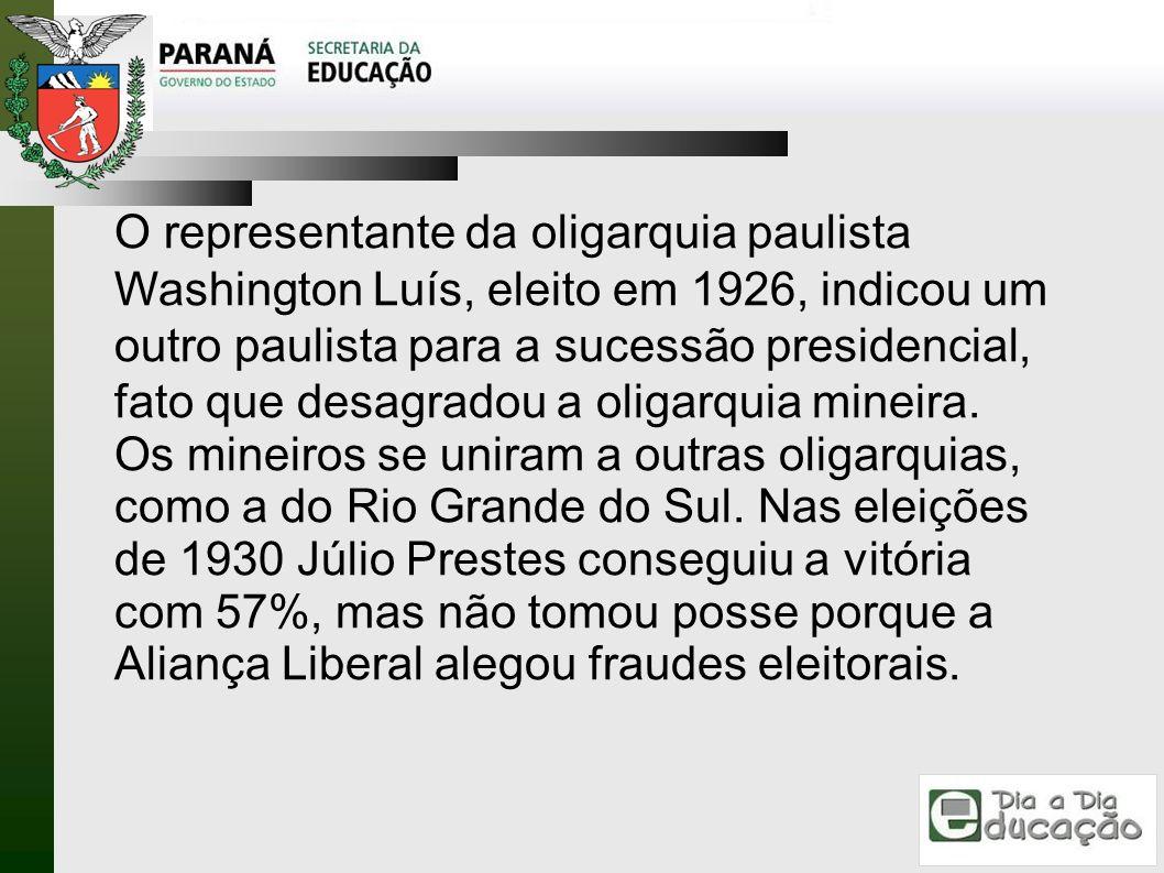 O representante da oligarquia paulista Washington Luís, eleito em 1926, indicou um outro paulista para a sucessão presidencial, fato que desagradou a
