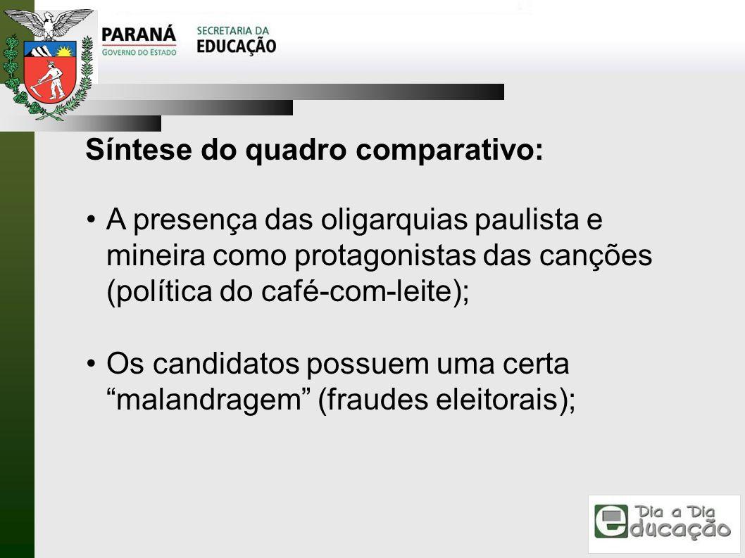 Síntese do quadro comparativo: A presença das oligarquias paulista e mineira como protagonistas das canções (política do café-com-leite); Os candidato