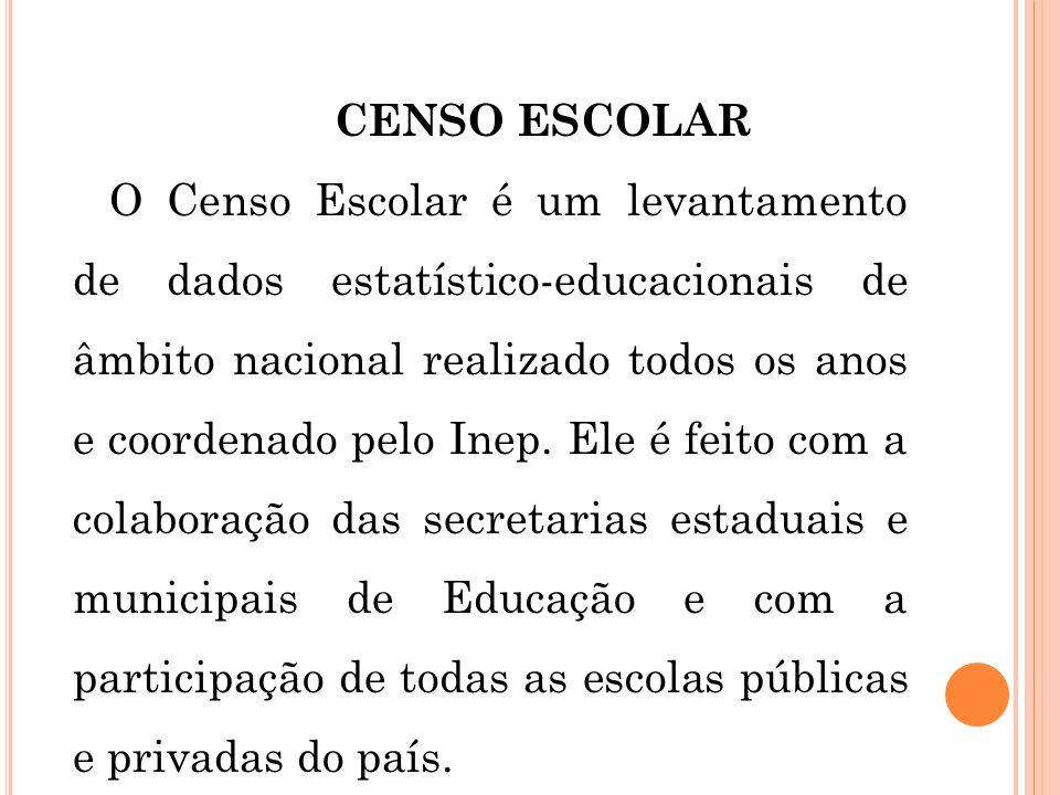 O Censo Escolar é um levantamento de dados estatístico-educacionais de âmbito nacional realizado todos os anos e coordenado pelo Inep. Ele é feito com