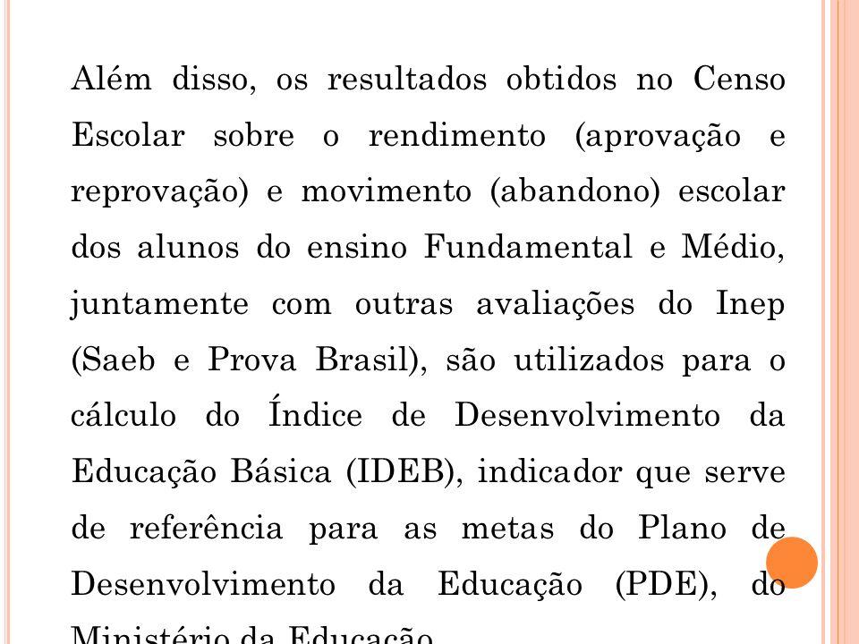 Além disso, os resultados obtidos no Censo Escolar sobre o rendimento (aprovação e reprovação) e movimento (abandono) escolar dos alunos do ensino Fun