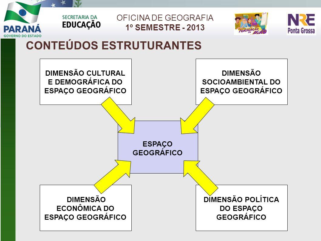 CONTEÚDOS ESTRUTURANTES OFICINA DE GEOGRAFIA 1º SEMESTRE - 2013 DIMENSÃO CULTURAL E DEMOGRÁFICA DO ESPAÇO GEOGRÁFICO ESPAÇO GEOGRÁFICO DIMENSÃO POLÍTI