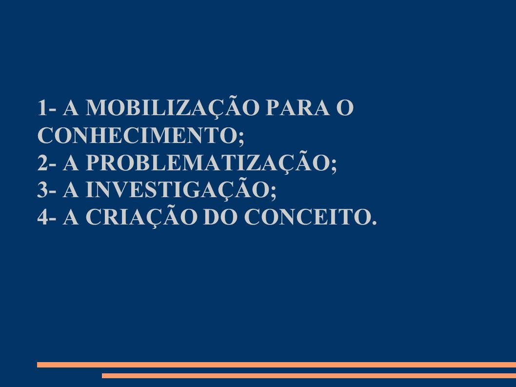 1- A MOBILIZAÇÃO PARA O CONHECIMENTO; 2- A PROBLEMATIZAÇÃO; 3- A INVESTIGAÇÃO; 4- A CRIAÇÃO DO CONCEITO.