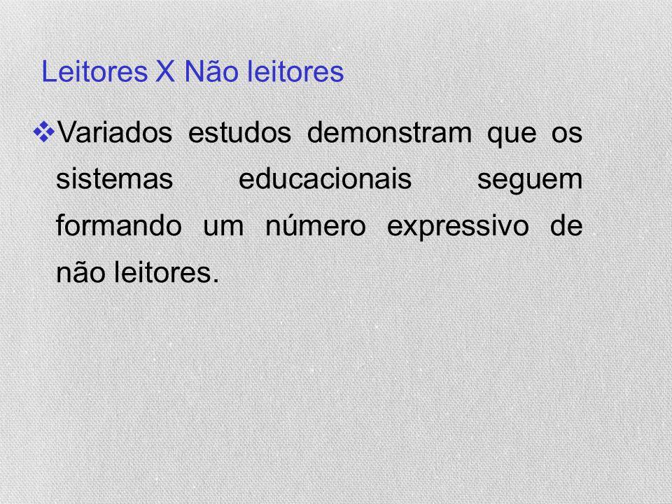 Leitores X Não leitores Variados estudos demonstram que os sistemas educacionais seguem formando um número expressivo de não leitores.
