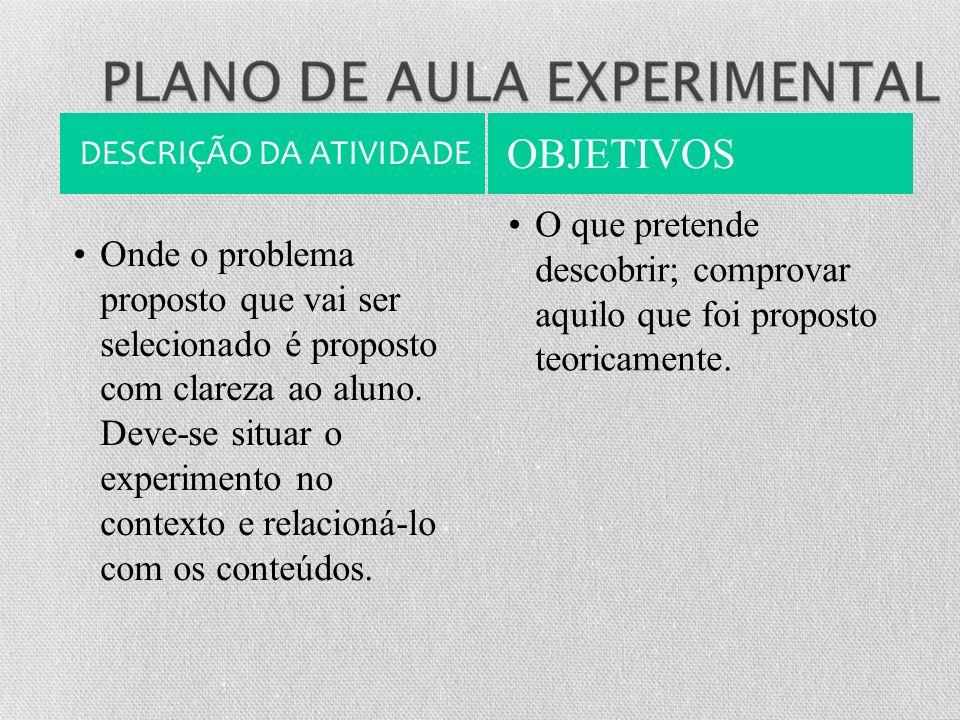 DESCRIÇÃO DA ATIVIDADE OBJETIVOS Onde o problema proposto que vai ser selecionado é proposto com clareza ao aluno.