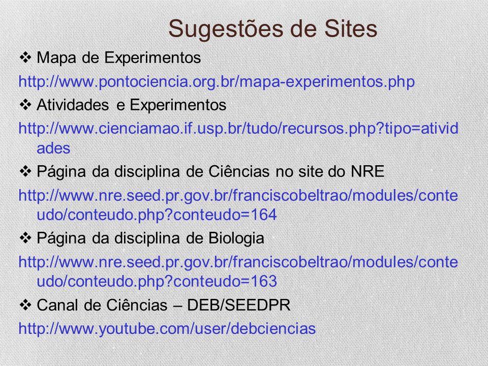 Sugestões de Sites Mapa de Experimentos http://www.pontociencia.org.br/mapa-experimentos.php Atividades e Experimentos http://www.cienciamao.if.usp.br/tudo/recursos.php?tipo=ativid ades Página da disciplina de Ciências no site do NRE http://www.nre.seed.pr.gov.br/franciscobeltrao/modules/conte udo/conteudo.php?conteudo=164 Página da disciplina de Biologia http://www.nre.seed.pr.gov.br/franciscobeltrao/modules/conte udo/conteudo.php?conteudo=163 Canal de Ciências – DEB/SEEDPR http://www.youtube.com/user/debciencias