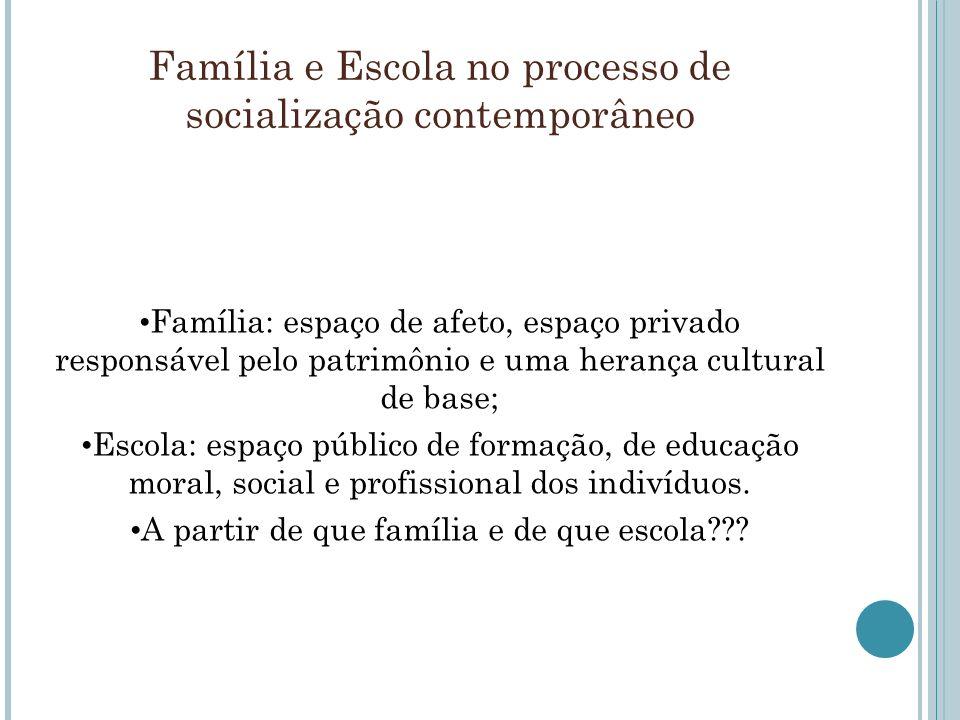 Família e Escola no processo de socialização contemporâneo Família: espaço de afeto, espaço privado responsável pelo patrimônio e uma herança cultural