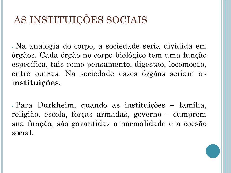 AS INSTITUIÇÕES SOCIAIS Na analogia do corpo, a sociedade seria dividida em órgãos. Cada órgão no corpo biológico tem uma função específica, tais como