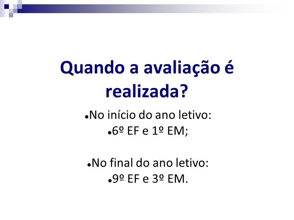 Quando a avaliação é realizada? No início do ano letivo: 6º EF e 1º EM; No final do ano letivo: 9º EF e 3º EM.
