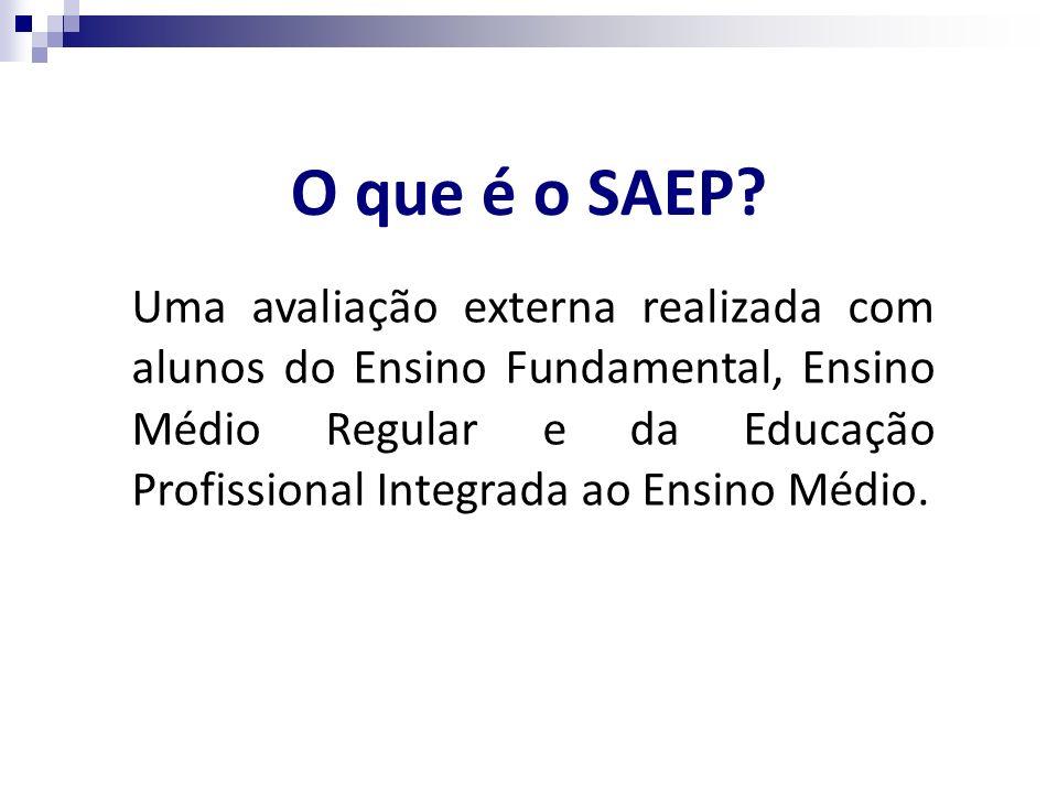 O que é o SAEP? Uma avaliação externa realizada com alunos do Ensino Fundamental, Ensino Médio Regular e da Educação Profissional Integrada ao Ensino