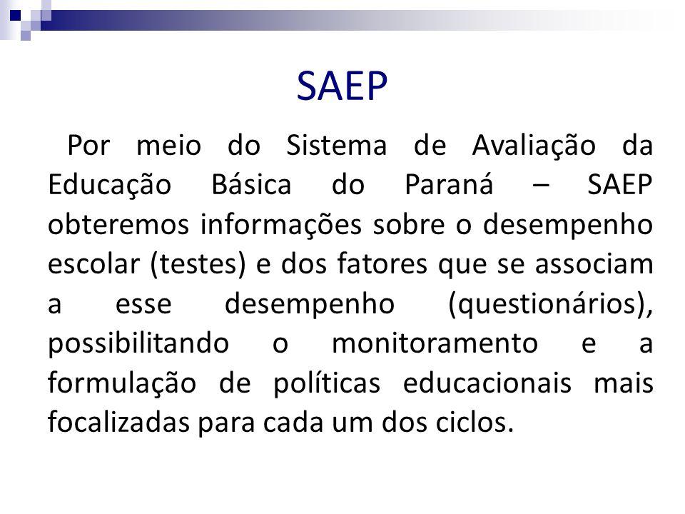 SAEP Por meio do Sistema de Avaliação da Educação Básica do Paraná – SAEP obteremos informações sobre o desempenho escolar (testes) e dos fatores que