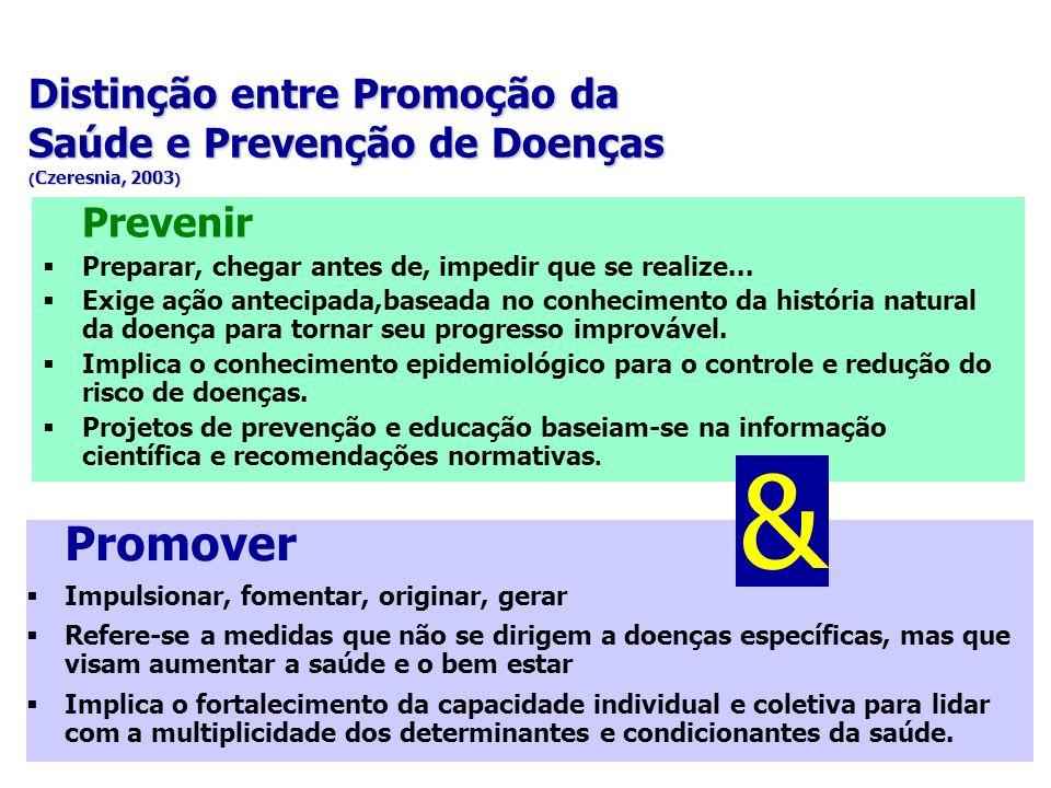 Distinção entre Promoção da Saúde e Prevenção de Doenças ( Czeresnia, 2003 ) Prevenir Preparar, chegar antes de, impedir que se realize... Exige ação