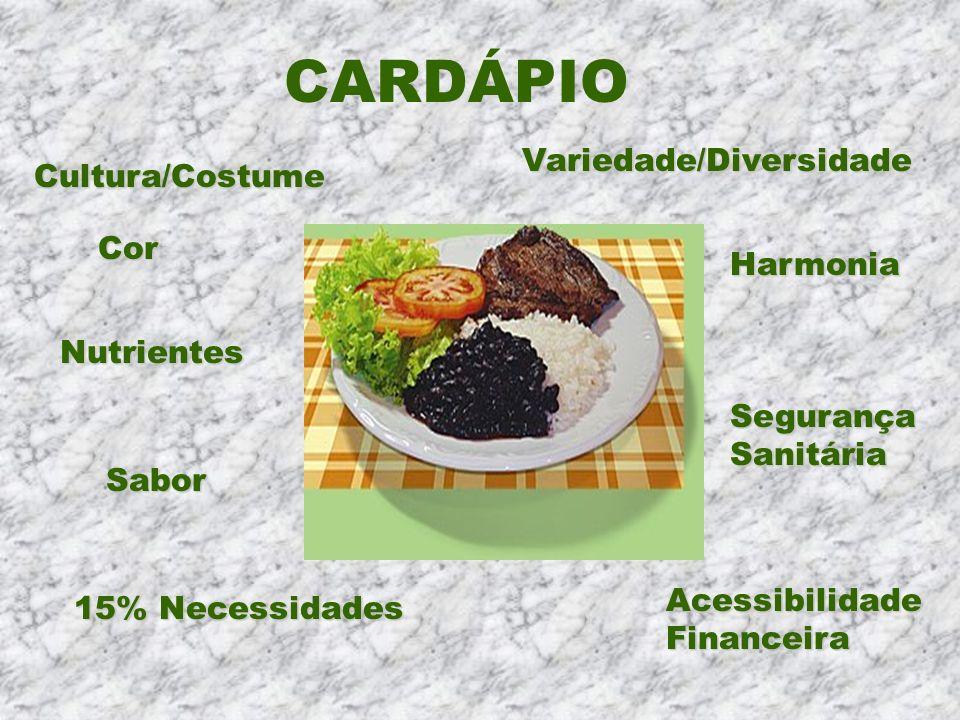 CARDÁPIO Nutrientes Sabor Variedade/Diversidade Harmonia Cultura/Costume Acessibilidade Financeira 15% Necessidades Segurança Sanitária Cor
