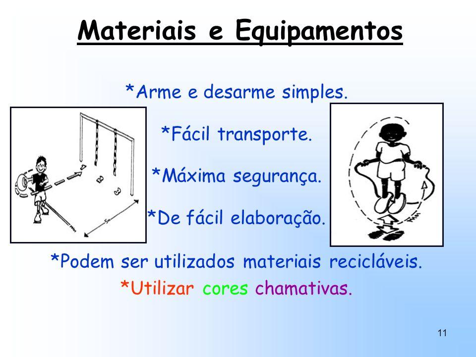 11 Materiais e Equipamentos *Arme e desarme simples. *Fácil transporte. *Máxima segurança. *De fácil elaboração. *Podem ser utilizados materiais recic