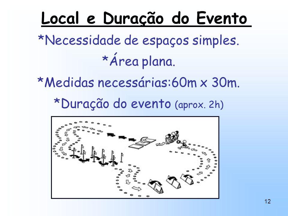 12 *Necessidade de espaços simples. *Área plana. *Medidas necessárias:60m x 30m. *Duração do evento (aprox. 2h) Local e Duração do Evento
