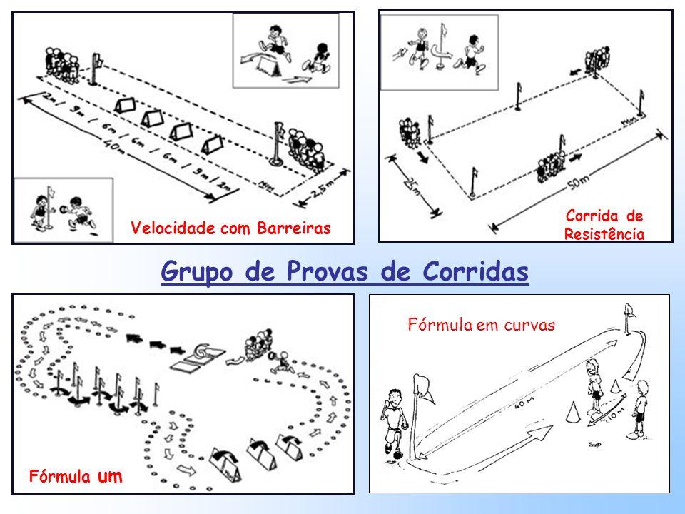 14 Velocidade com Barreiras Fórmula um Corrida de Resistência Grupo de Provas de Corridas Fórmula em curvas