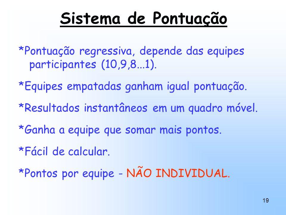 19 Sistema de Pontuação *Pontuação regressiva, depende das equipes participantes (10,9,8...1). *Equipes empatadas ganham igual pontuação. *Resultados