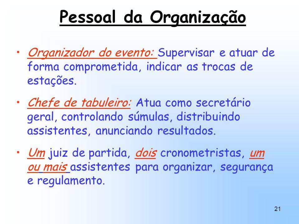 21 Pessoal da Organização Organizador do evento: Supervisar e atuar de forma comprometida, indicar as trocas de estações. Chefe de tabuleiro: Atua com