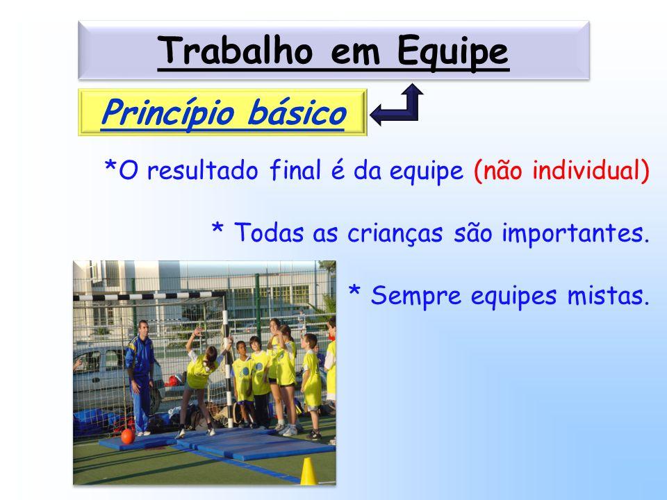 Trabalho em Equipe *O resultado final é da equipe (não individual) * Todas as crianças são importantes. * Sempre equipes mistas. Princípio básico