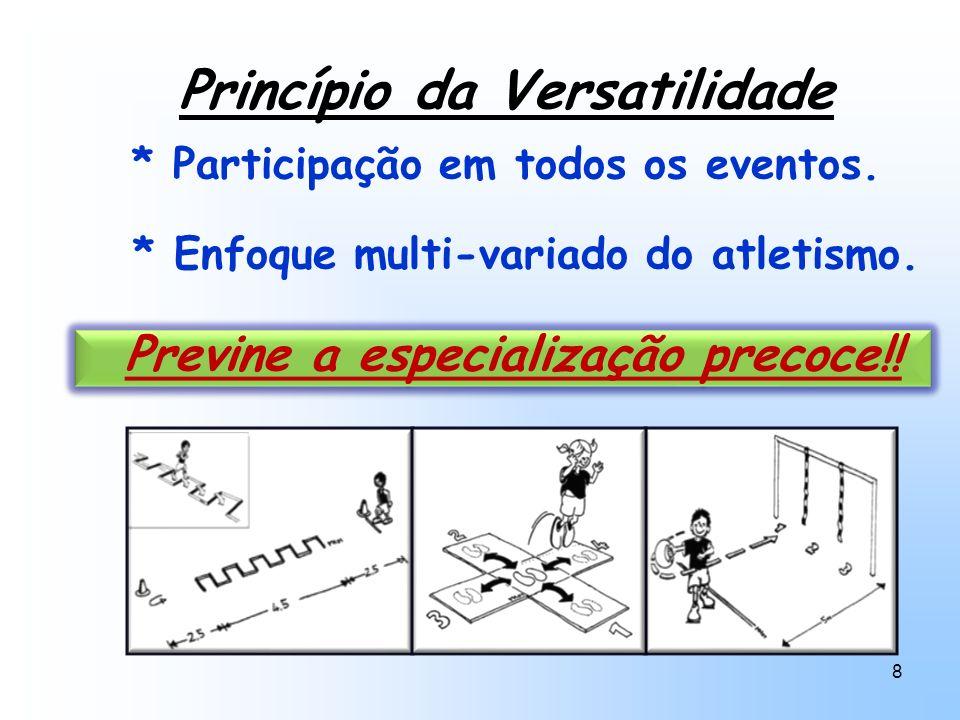 8 * Participação em todos os eventos. * Enfoque multi-variado do atletismo. Previne a especialização precoce!! Princípio da Versatilidade