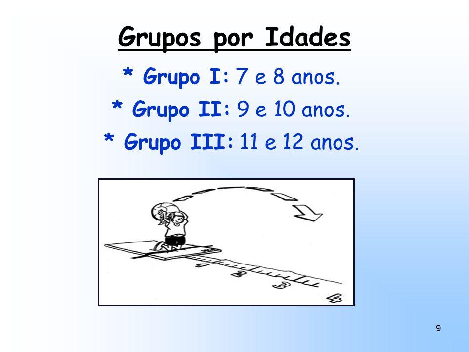 9 Grupos por Idades * Grupo I: 7 e 8 anos. * Grupo II: 9 e 10 anos. * Grupo III: 11 e 12 anos.
