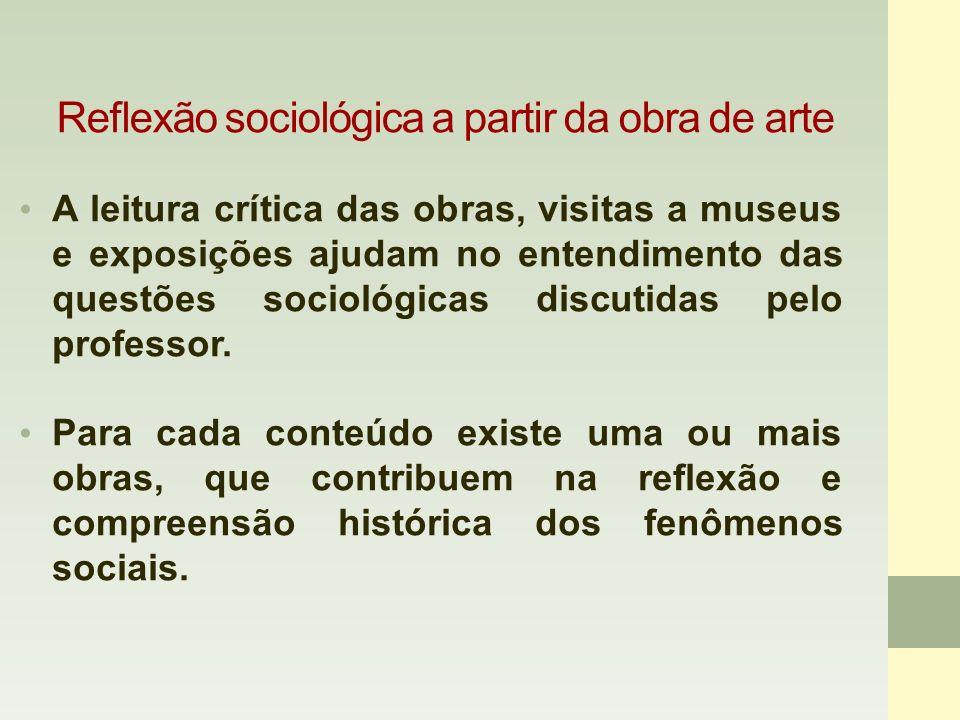 Possibilidades de trabalho com a obra Conteúdo Estruturante Trabalho, Produção e Classes Sociais Conteúdos Básicos Modernização e Industrialização Modo de produção capitalista Trabalho no Brasil Massificação do Trabalho Desigualdades Sociais