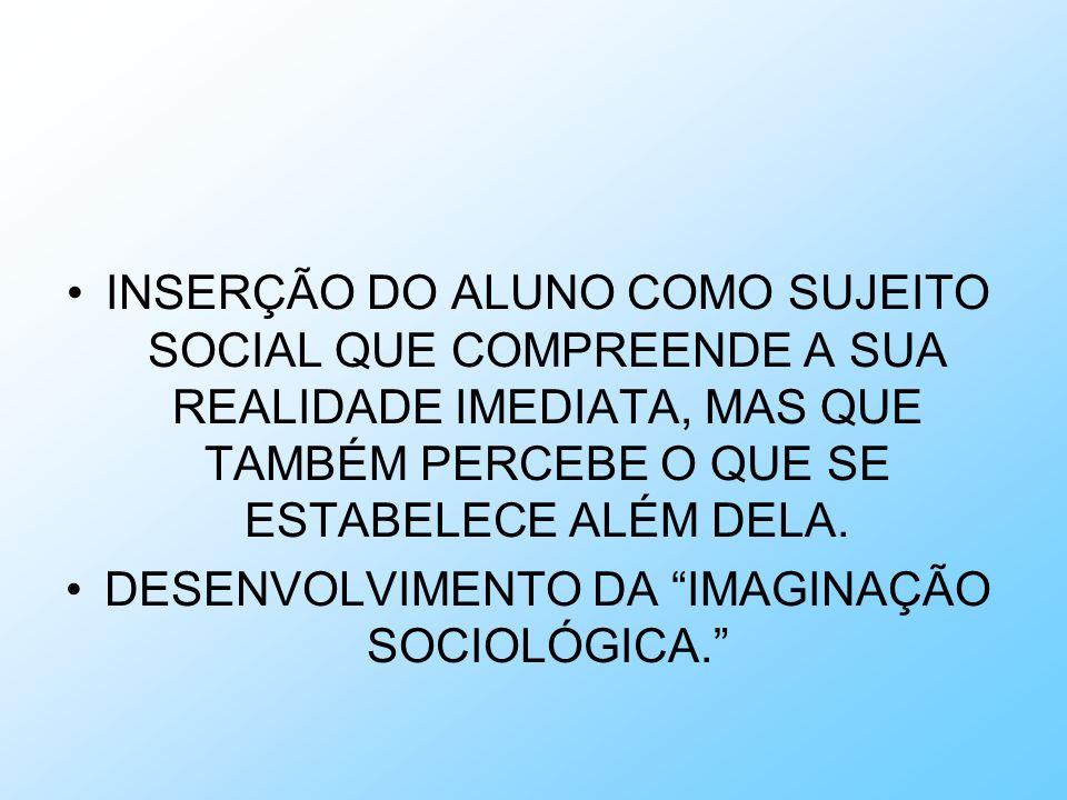 Encaminhamentos metodológicos Pesquisa de Campo.
