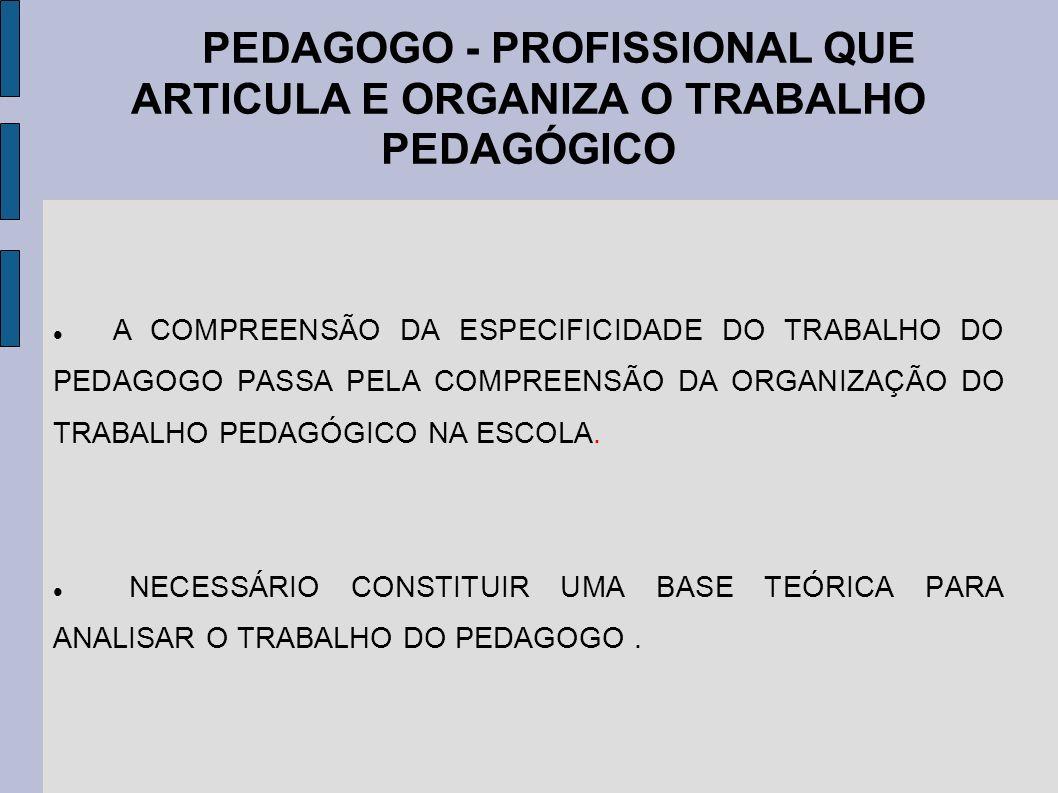 PEDAGOGO - PROFISSIONAL QUE ARTICULA E ORGANIZA O TRABALHO PEDAGÓGICO A COMPREENSÃO DA ESPECIFICIDADE DO TRABALHO DO PEDAGOGO PASSA PELA COMPREENSÃO D