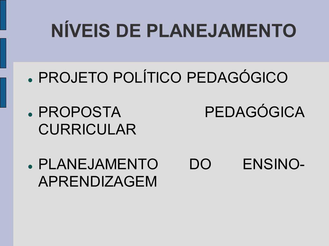 NÍVEIS DE PLANEJAMENTO PROJETO POLÍTICO PEDAGÓGICO PROPOSTA PEDAGÓGICA CURRICULAR PLANEJAMENTO DO ENSINO- APRENDIZAGEM