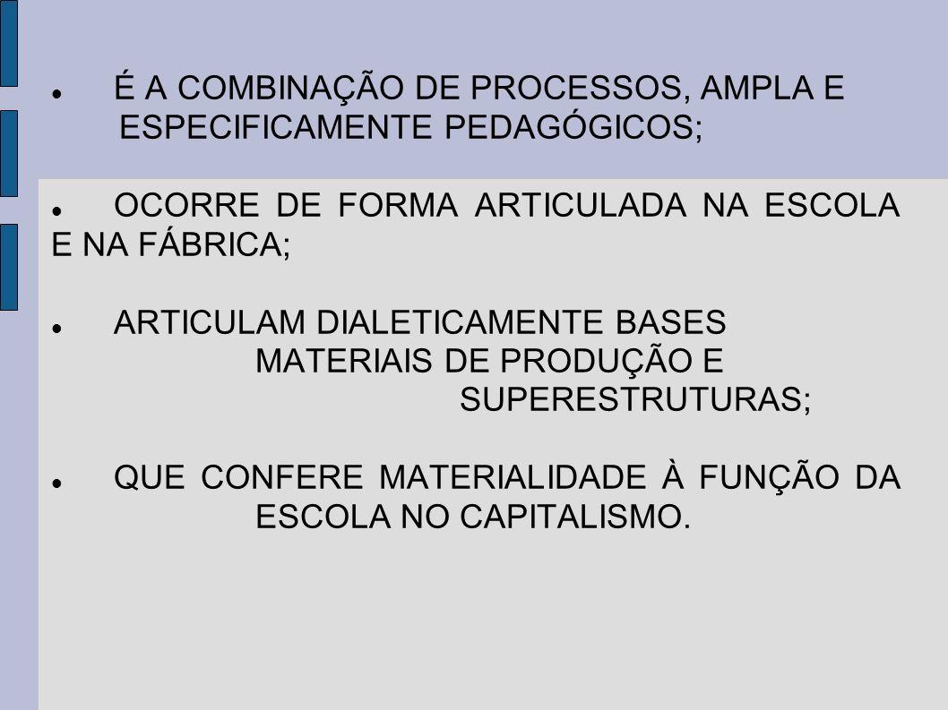 É A COMBINAÇÃO DE PROCESSOS, AMPLA E ESPECIFICAMENTE PEDAGÓGICOS; OCORRE DE FORMA ARTICULADA NA ESCOLA E NA FÁBRICA; ARTICULAM DIALETICAMENTE BASES MATERIAIS DE PRODUÇÃO E SUPERESTRUTURAS; QUE CONFERE MATERIALIDADE À FUNÇÃO DA ESCOLA NO CAPITALISMO.