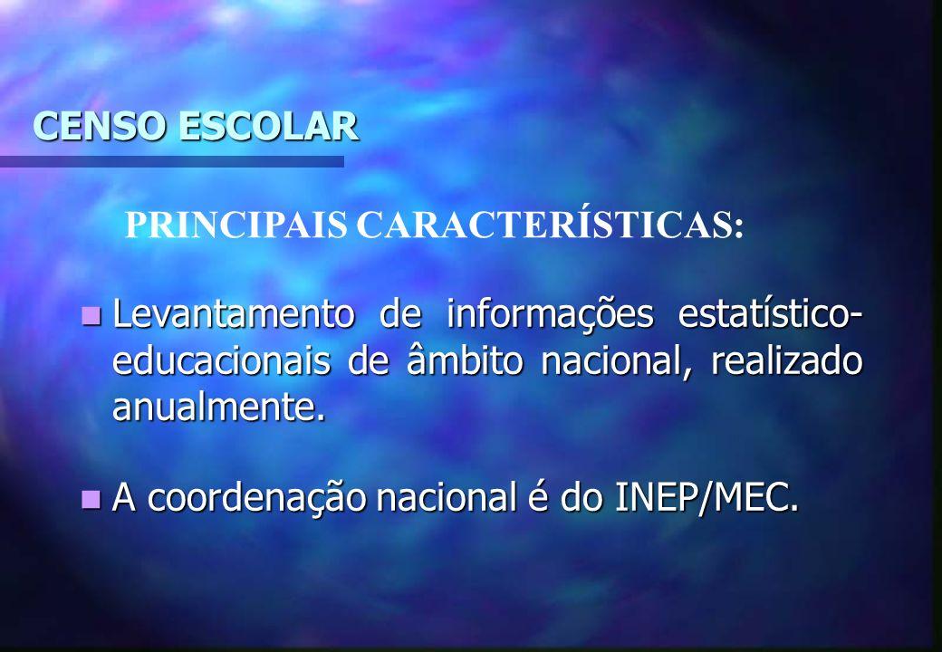 CENSO ESCOLAR Levantamento de informações estatístico- educacionais de âmbito nacional, realizado anualmente. Levantamento de informações estatístico-