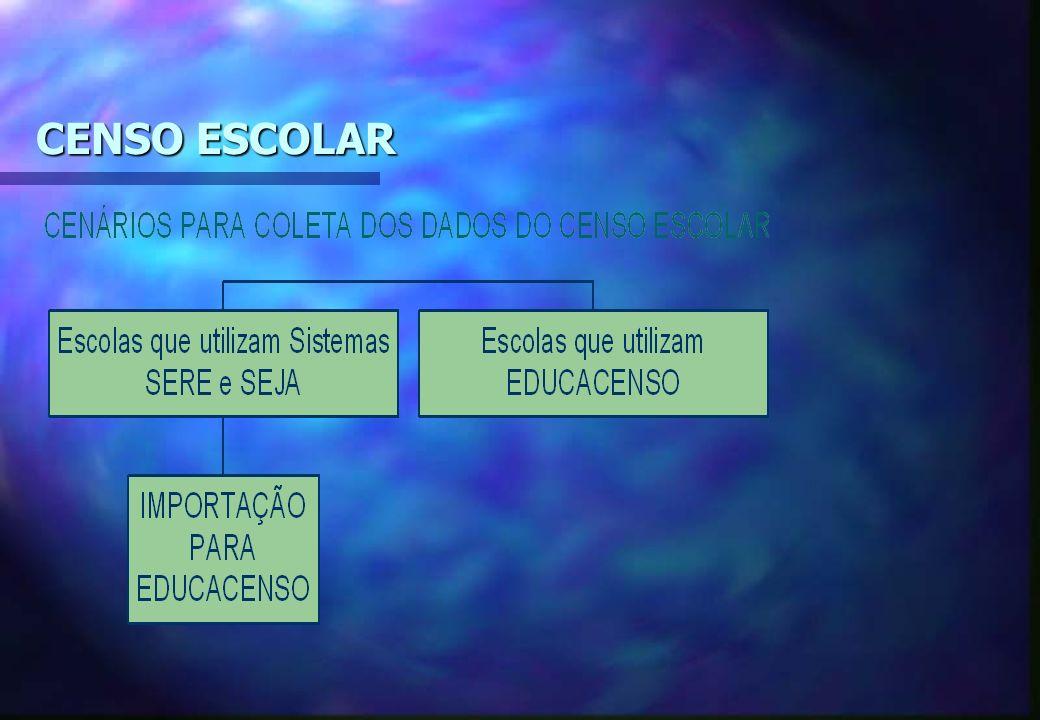 CENSO ESCOLAR