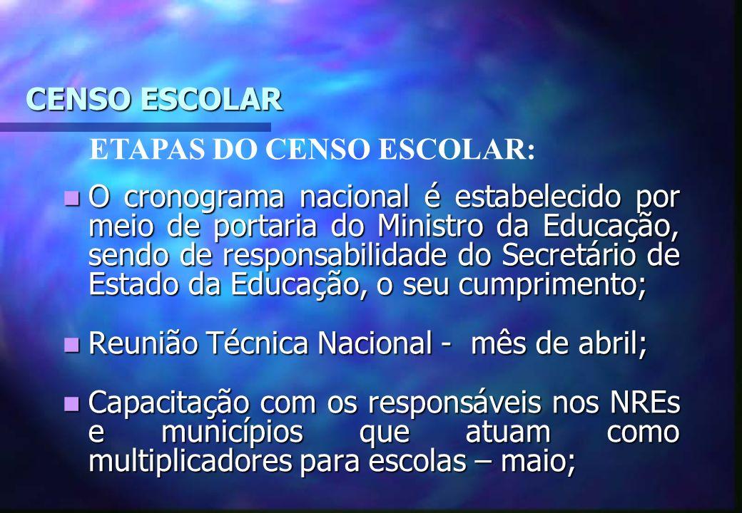 O cronograma nacional é estabelecido por meio de portaria do Ministro da Educação, sendo de responsabilidade do Secretário de Estado da Educação, o se