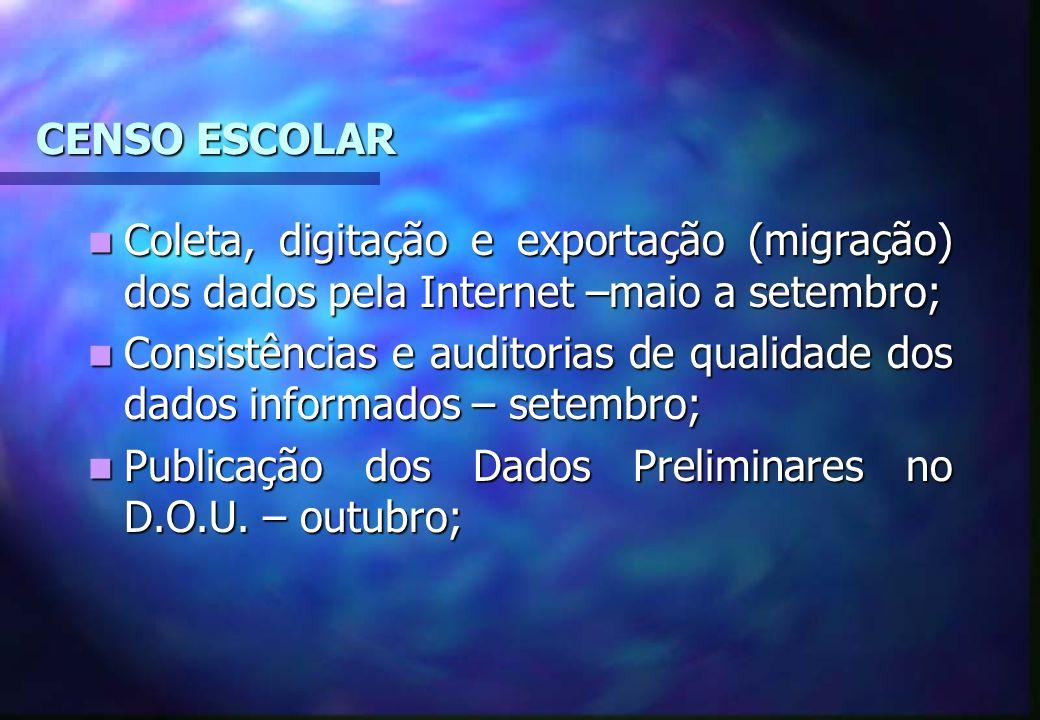 CENSO ESCOLAR Coleta, digitação e exportação (migração) dos dados pela Internet –maio a setembro; Coleta, digitação e exportação (migração) dos dados