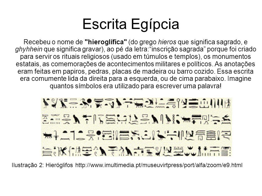 Escrita Egípcia Recebeu o nome de hieroglífica (do grego hieros que significa sagrado, e ghyhhein que significa gravar), ao pé da letra:inscrição sagrada porque foi criado para servir os rituais religiosos (usado em túmulos e templos), os monumentos estatais, as comemorações de acontecimentos militares e políticos.