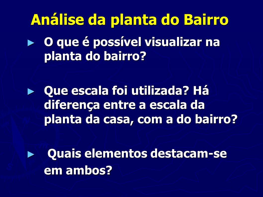 Análise da planta do Bairro O que é possível visualizar na planta do bairro? O que é possível visualizar na planta do bairro? Que escala foi utilizada