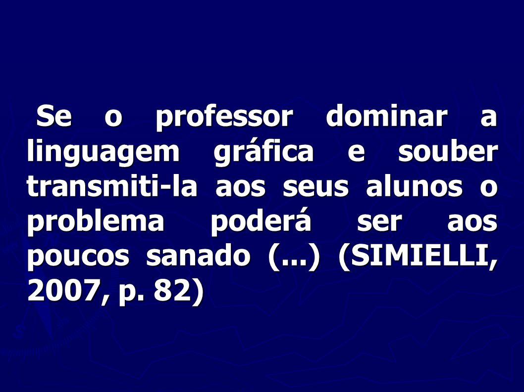 Se o professor dominar a linguagem gráfica e souber transmiti-la aos seus alunos o problema poderá ser aos poucos sanado (...) (SIMIELLI, 2007, p. 82)