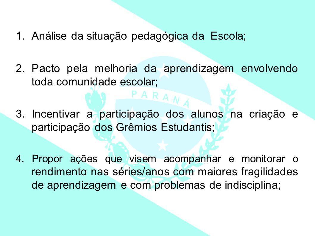 1.Análise da situação pedagógica da Escola; 2. Pacto pela melhoria da aprendizagem envolvendo toda comunidade escolar; 3. Incentivar a participação do