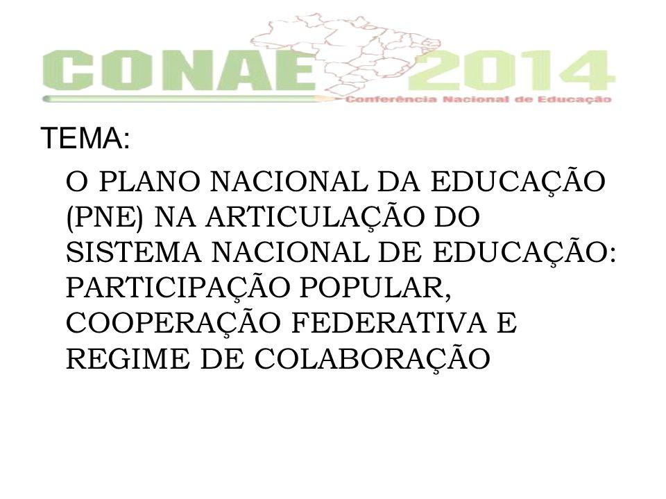 TEMA: O PLANO NACIONAL DA EDUCAÇÃO (PNE) NA ARTICULAÇÃO DO SISTEMA NACIONAL DE EDUCAÇÃO: PARTICIPAÇÃO POPULAR, COOPERAÇÃO FEDERATIVA E REGIME DE COLABORAÇÃO