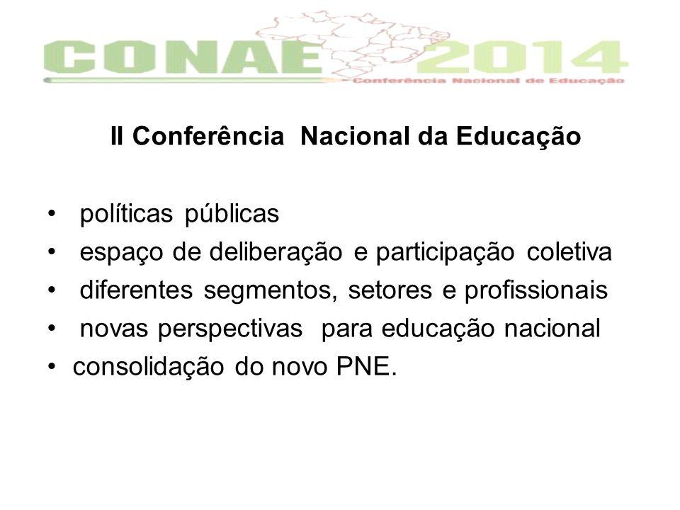II Conferência Nacional da Educação políticas públicas espaço de deliberação e participação coletiva diferentes segmentos, setores e profissionais novas perspectivas para educação nacional consolidação do novo PNE.