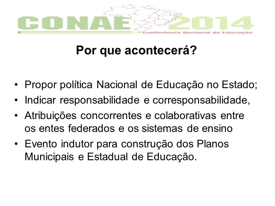 Por que acontecerá? Propor política Nacional de Educação no Estado; Indicar responsabilidade e corresponsabilidade, Atribuições concorrentes e colabor