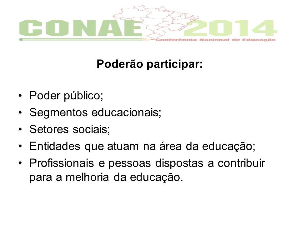 Poderão participar: Poder público; Segmentos educacionais; Setores sociais; Entidades que atuam na área da educação; Profissionais e pessoas dispostas