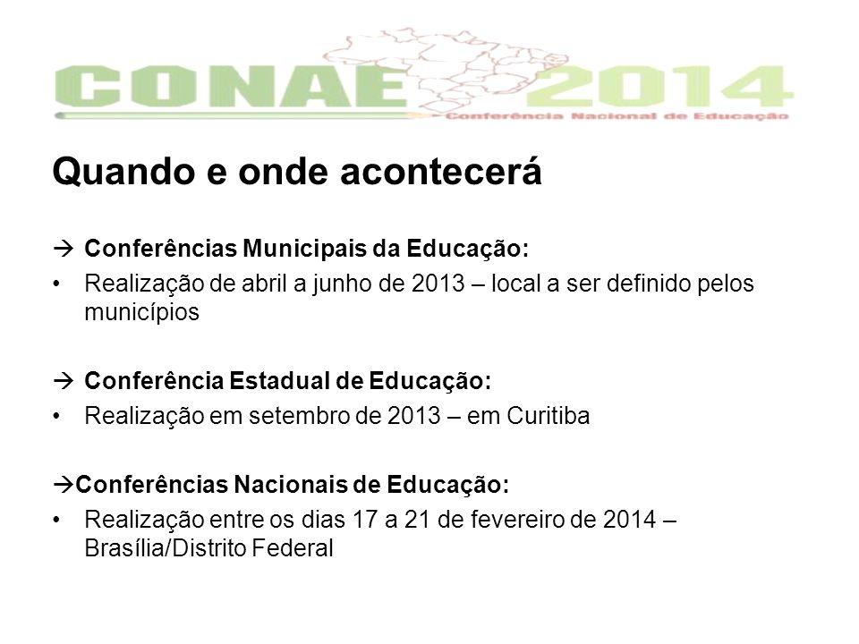 Quando e onde acontecerá Conferências Municipais da Educação: Realização de abril a junho de 2013 – local a ser definido pelos municípios Conferência