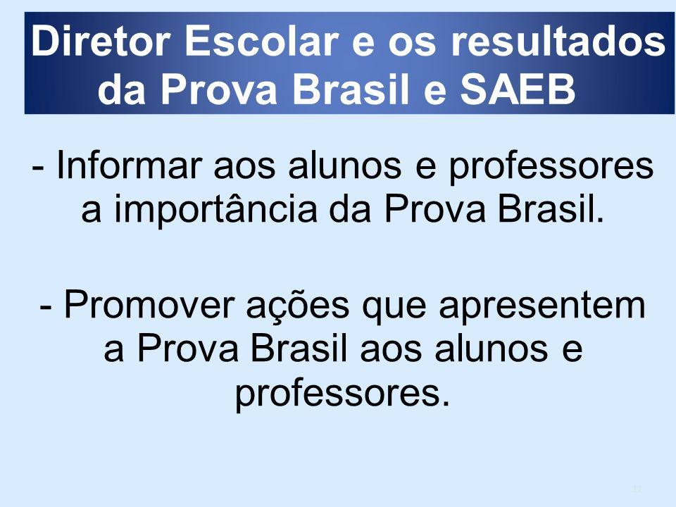 11 - Informar aos alunos e professores a importância da Prova Brasil. - Promover ações que apresentem a Prova Brasil aos alunos e professores. Diretor