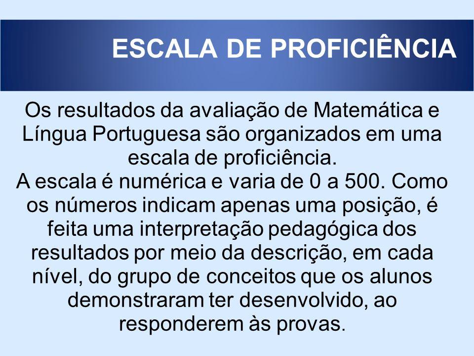Os resultados da avaliação de Matemática e Língua Portuguesa são organizados em uma escala de proficiência. A escala é numérica e varia de 0 a 500. Co
