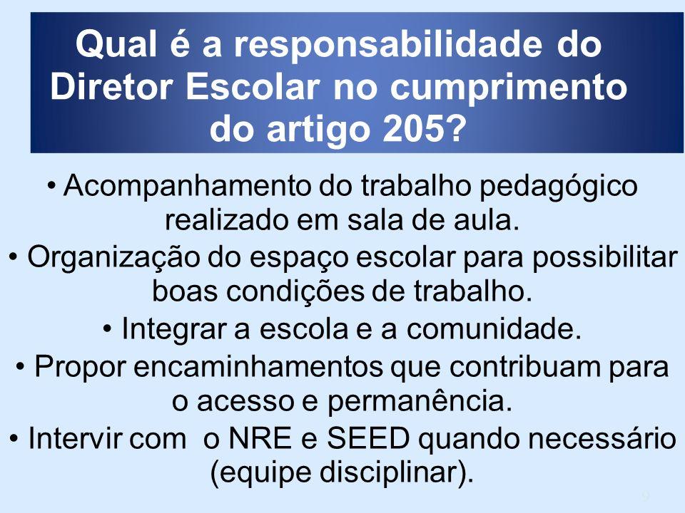 9 Acompanhamento do trabalho pedagógico realizado em sala de aula. Organização do espaço escolar para possibilitar boas condições de trabalho. Integra
