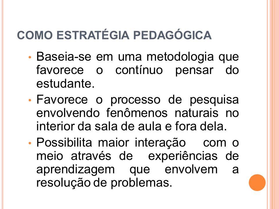 COMO ESTRATÉGIA PEDAGÓGICA Baseia-se em uma metodologia que favorece o contínuo pensar do estudante.