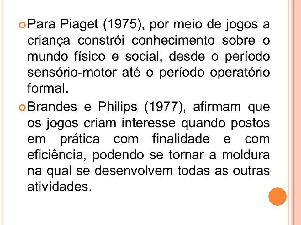 Para Piaget (1975), por meio de jogos a criança constrói conhecimento sobre o mundo físico e social, desde o período sensório-motor até o período oper