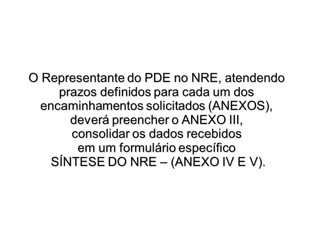 O Representante do PDE no NRE, atendendo prazos definidos para cada um dos encaminhamentos solicitados (ANEXOS), deverá preencher o ANEXO III, consoli