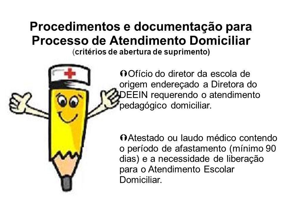 Procedimentos e documentação para Processo de Atendimento Domiciliar (critérios de abertura de suprimento) Relatório Pedagógico da escola com a descrição dos encaminhamentos já realizados com o aluno.